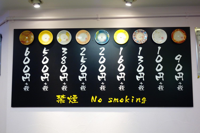 元祖寿司 店舗